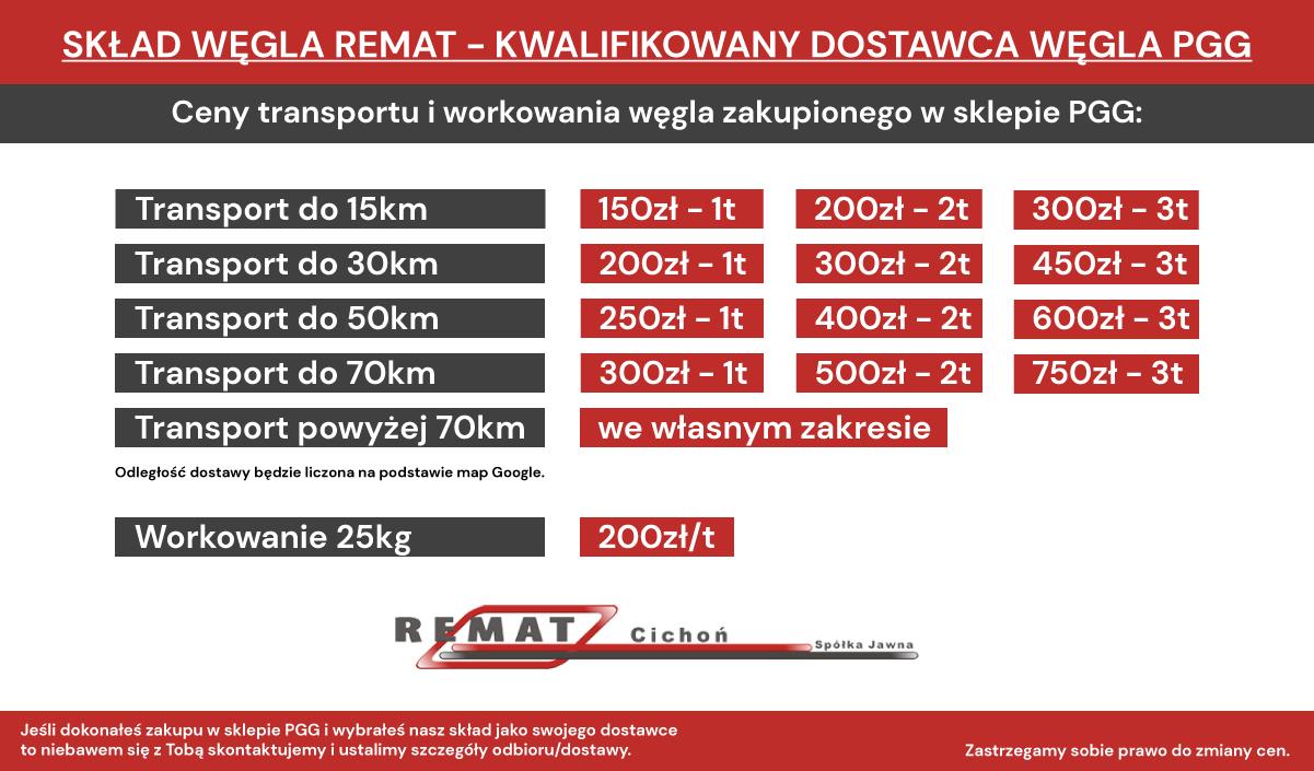 Mapa dostawy